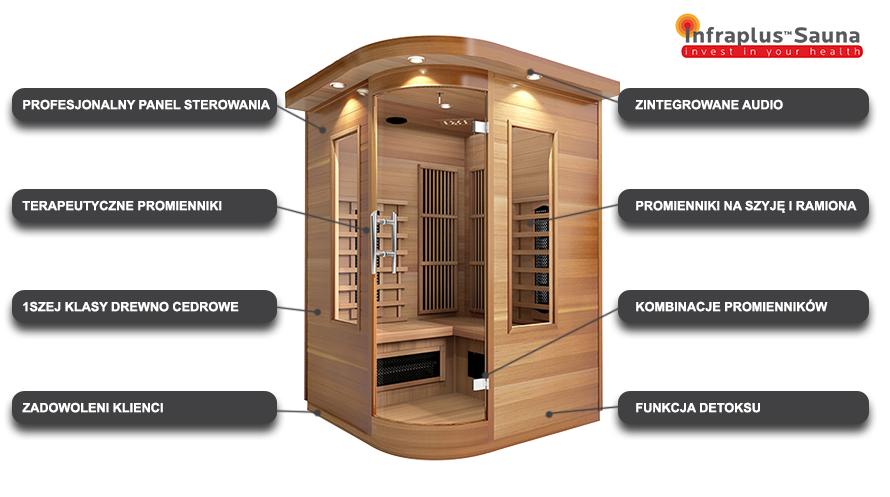 sauna-infrared-cena-125-design