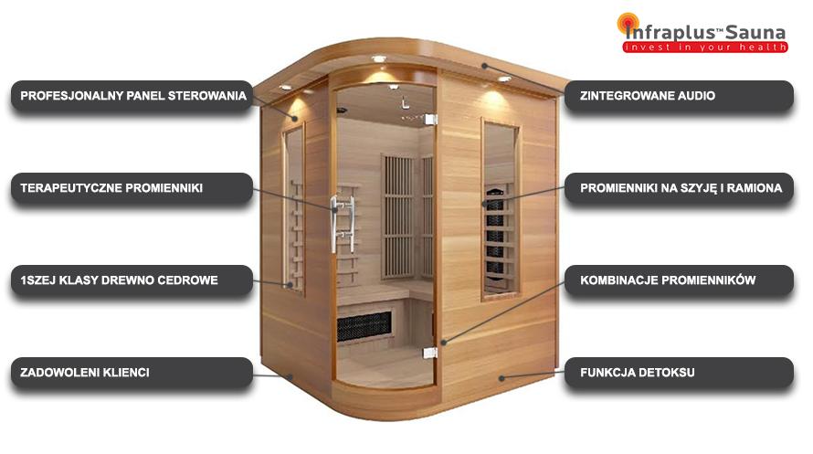 sauna-infrared-cena-145-design